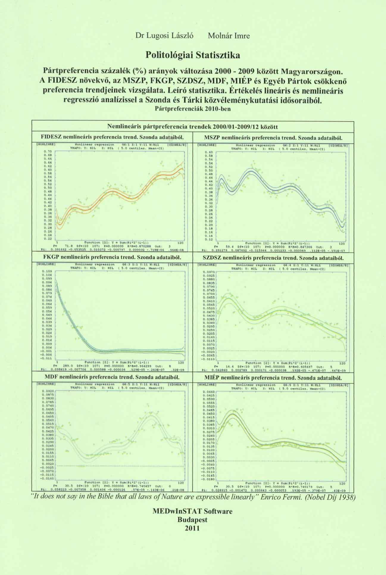 POLITOLÓGIAI STATISZTIKA