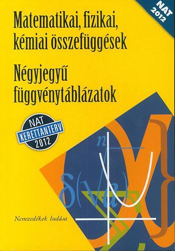 MATEMATIKAI, FIZIKAI, KÉMIAI ÖSSZ. - NÉGYJEGYŰ FÜGGVÉNYT.  (NAT 2012)