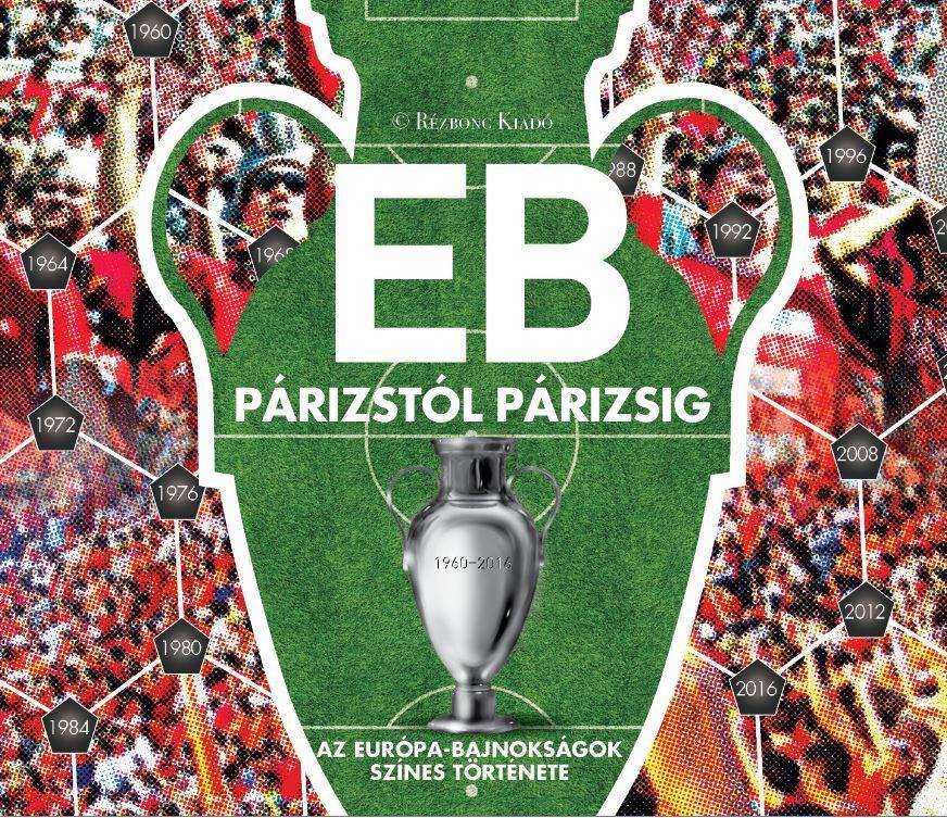 EB - PÁRIZSTÓL PÁRIZSIG - AZ EURÓPA-BAJNOKSÁGOK SZÍNES TÖRTÉNETE