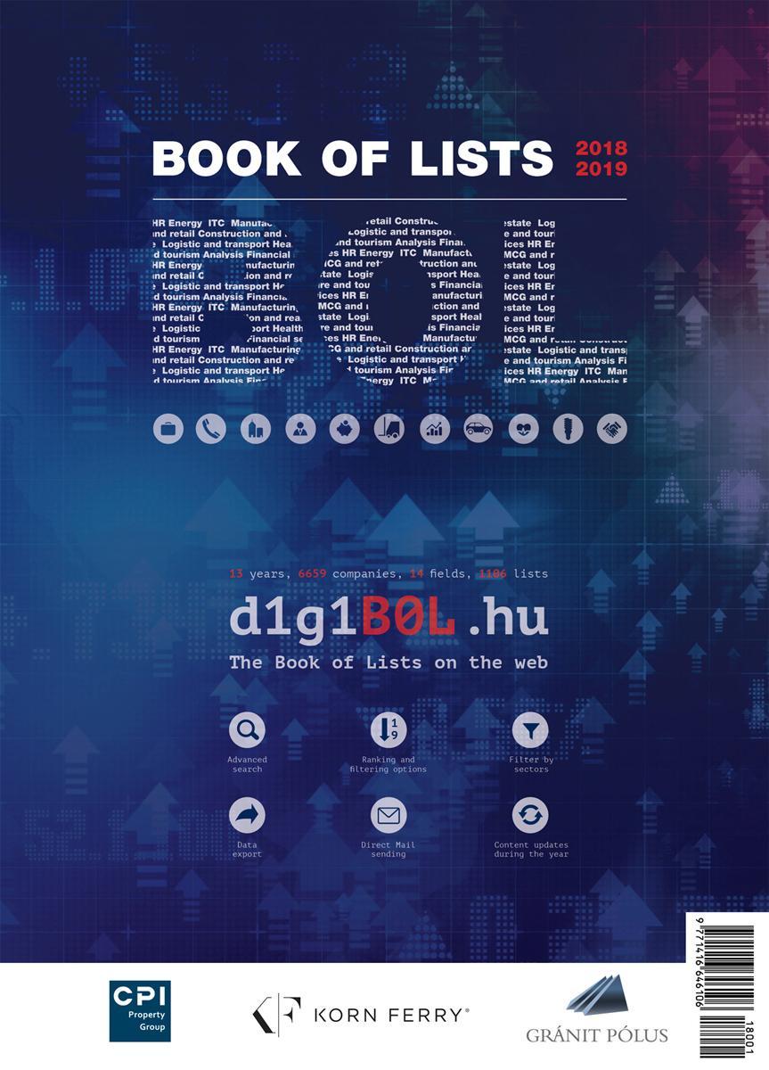 BOOK OF LISTS - LISTÁK KÖNYVE 2018/2019